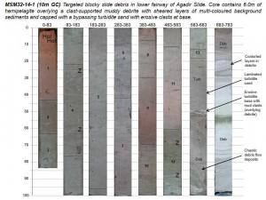 Abb. 2: Kernphoto des Kerns MSM32-14-1. Im Bereich von ca. 6,3 – 7,8 m ist ein Debrit (Schuttstrom) zu erkennen, der von einem Turbidit überlagert wird. Siehe Abb. 1 für Lage des Kerns.