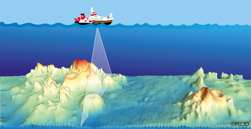Fig. 1: Here you can see the 3D representation of the seafloor. Abb. 1: Hier sehen sie den Meeresboden als 3D-Karte.