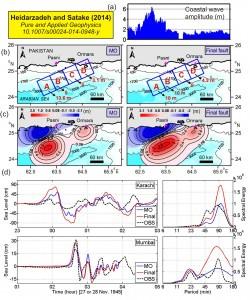 Fig-source-makran-tsunami-27-November-1945