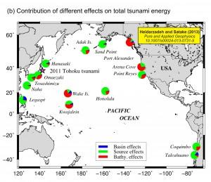 fig-basin-wide-modes-pacific-ocean-2011-Tohoku-tsunami-free-modes-free-oscillations