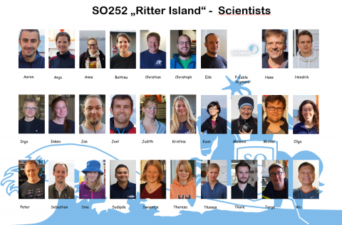 scientists_so252_ii